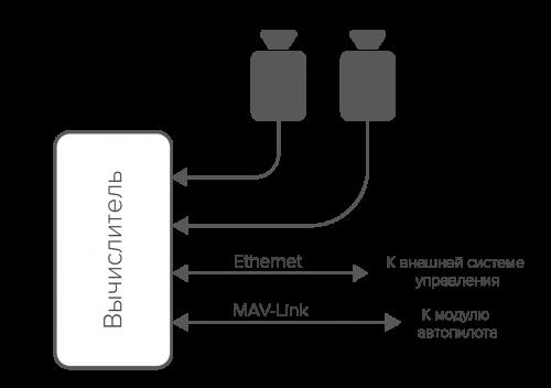 structure_scheme